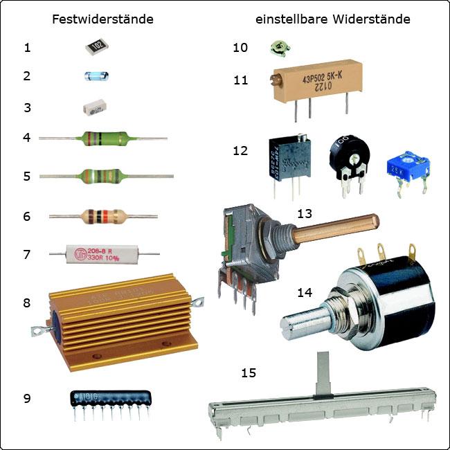 Textfeld:  Quelle: https://www.elektrotechnik-fachbuch.de/img/Widerstandsarten.jpg